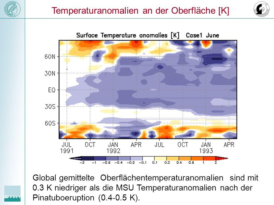 Temperaturanomalien an der Oberfläche [K]